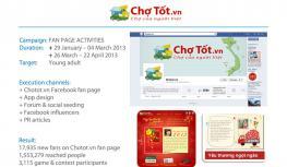 events vietnam   Digital Marketing
